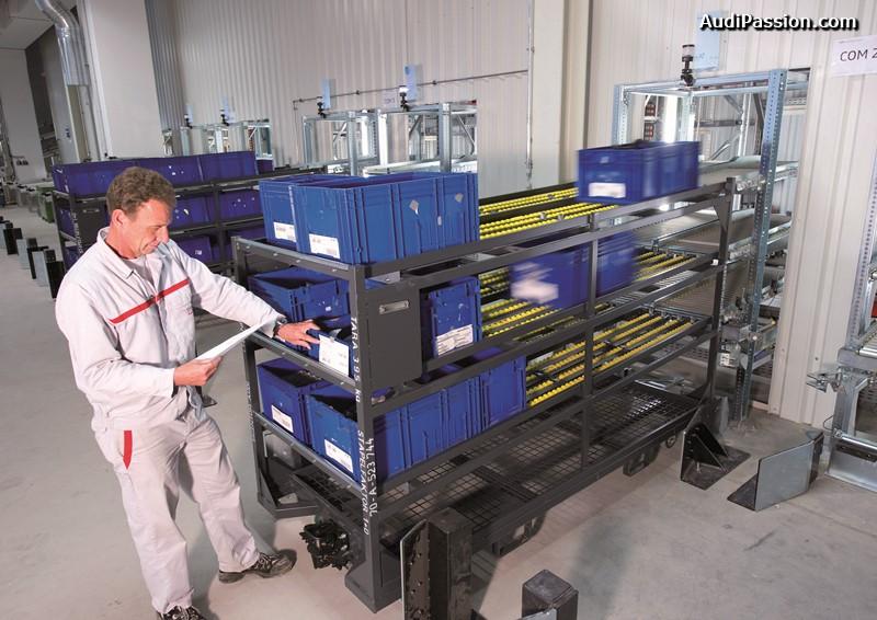 Nachhaltige Logistik im Automatisierten Kleinladungstraegerlager (AKL) /Am Warenausgang liefert das Lagersystem automatisch die benoetigten Kleinteiltraeger, die von den Mitarbeitern an ihre Verwendungsorte gefahren werden.