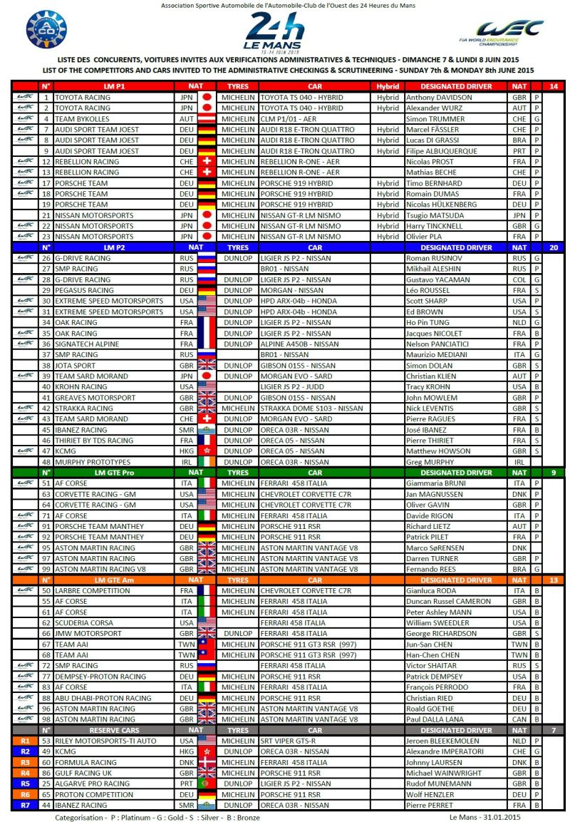 liste-engages-24h-mans-2015