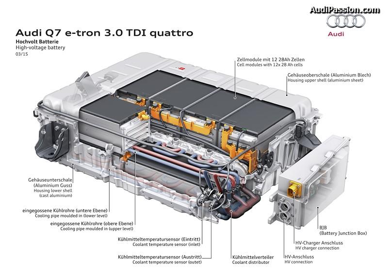 audi-q7-e-tron-quattro-014