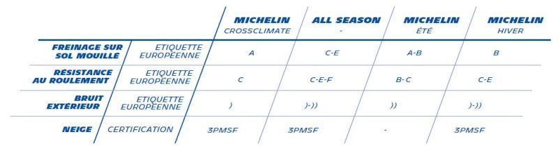 pneu-michelin-crossclimate-021
