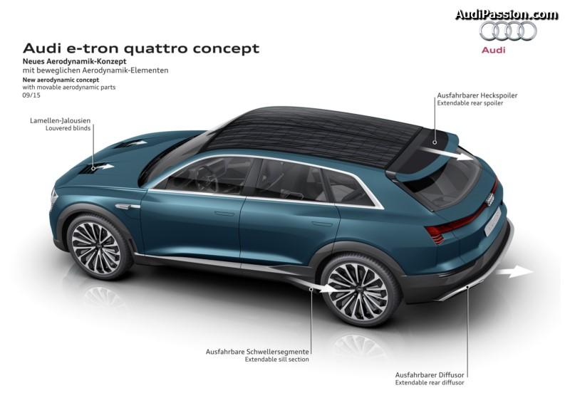iaa-2015-audi-e-tron-quattro-concept-011