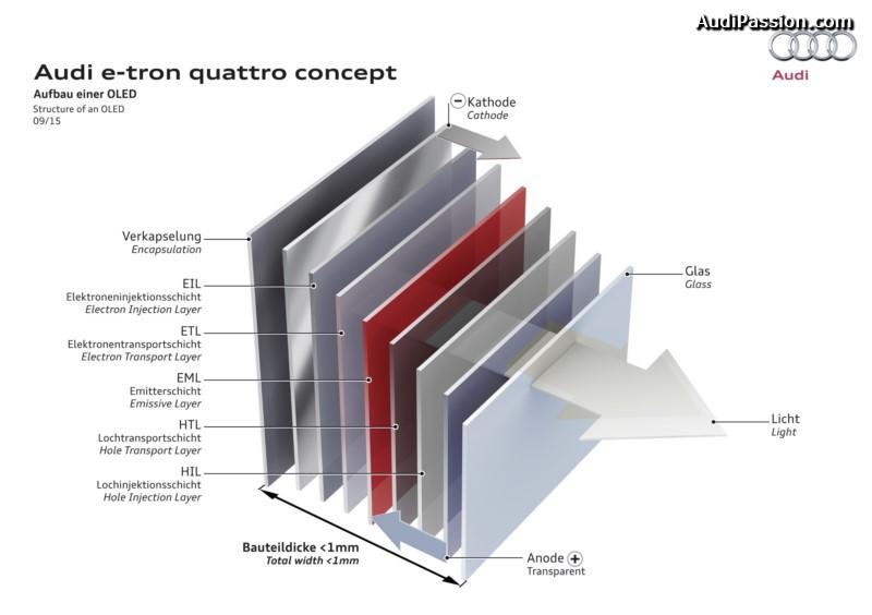 iaa-2015-audi-e-tron-quattro-concept-012