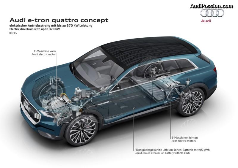 iaa-2015-audi-e-tron-quattro-concept-013