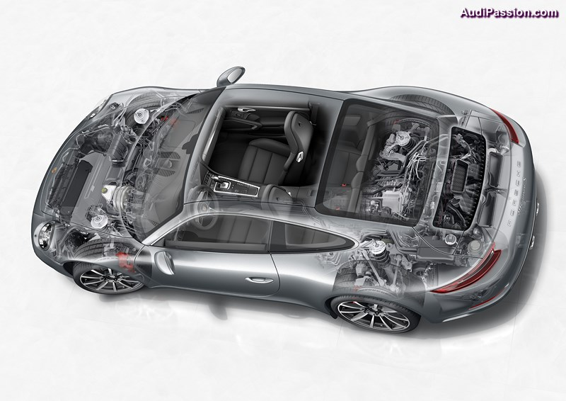 porsche-911-carrera-2016-001
