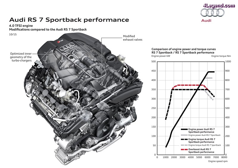 audi-rs6-performance-rs7-performance-013