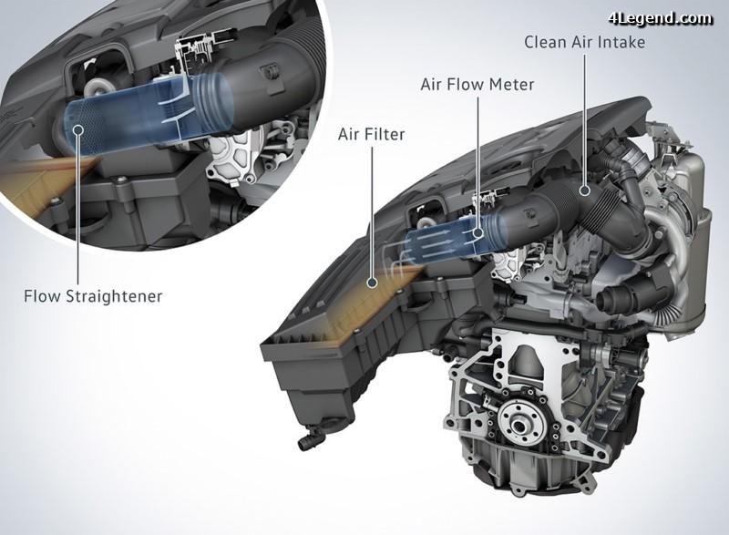correctifs-moteurs-tdi-ea-189-volkswagen-001