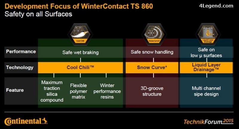 pneu-hiver-continental-wintercontact-ts-860-016