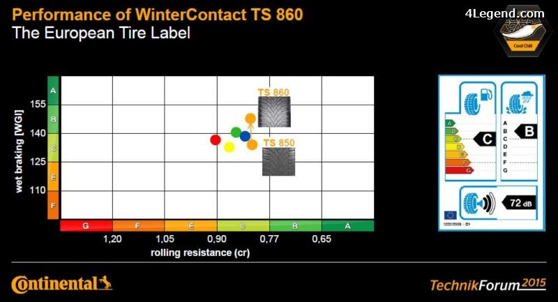 pneu-hiver-continental-wintercontact-ts-860-017