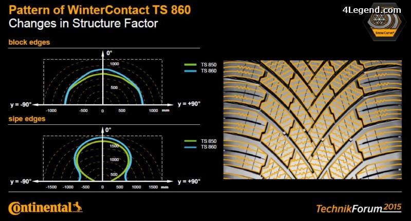 pneu-hiver-continental-wintercontact-ts-860-018