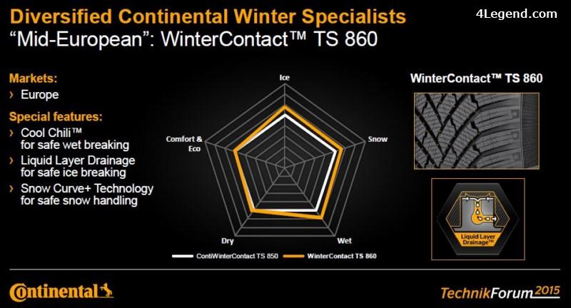 pneu-hiver-continental-wintercontact-ts-860-023