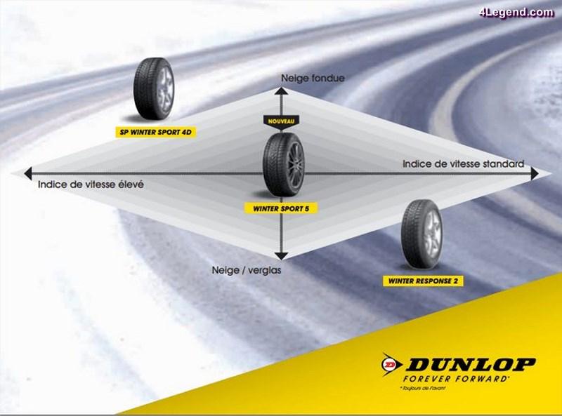 pneu-hiver-dunlop-winter-sport-5-011
