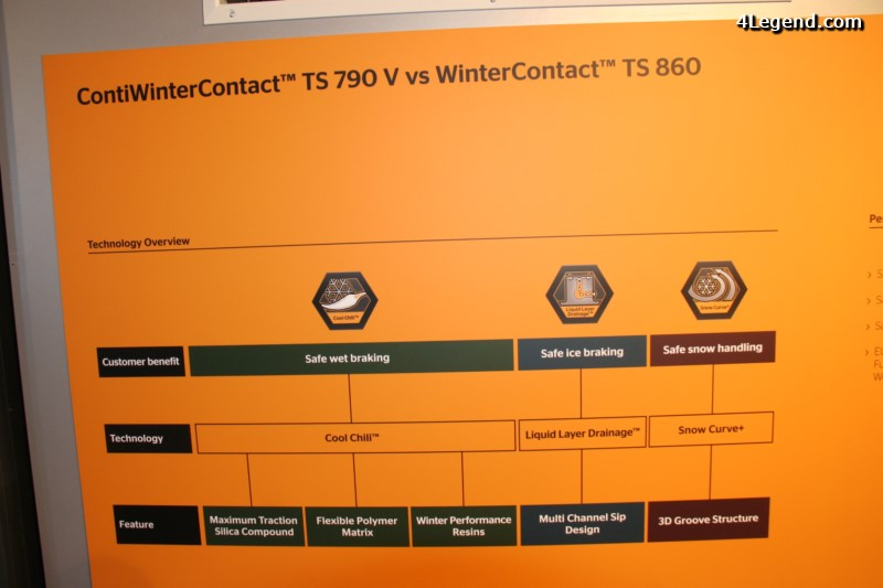 continental-technikforum-2015-2-generations-pneus-hiver-025