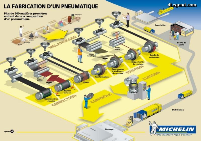 continental-technikforum-2015-technologies-moules-pneus-012