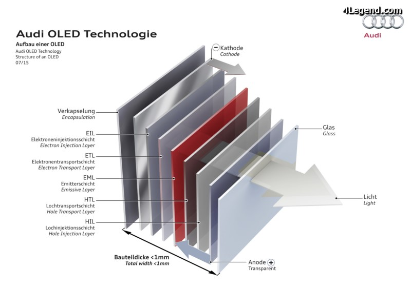 new-technology-lightings-audi-the-2016-002
