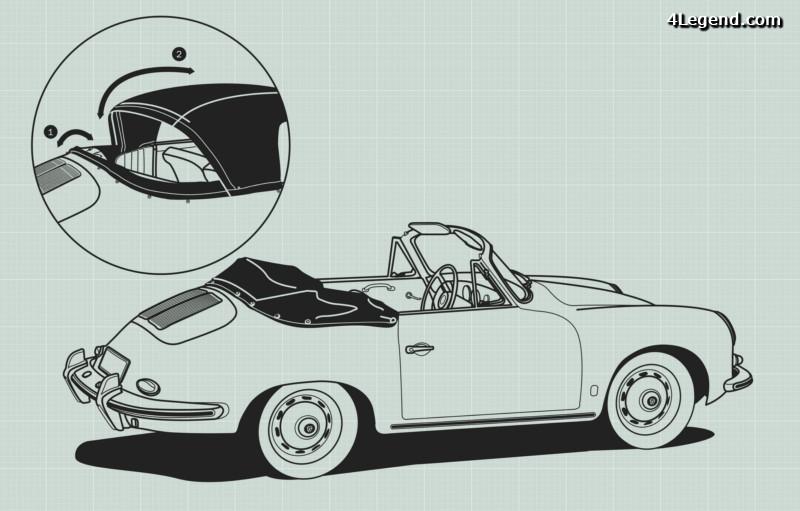 histoire-porsche-cabriolet-016