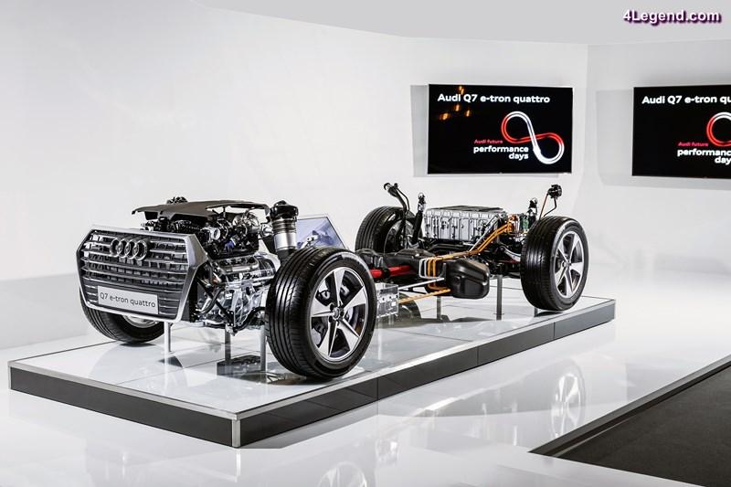 Audi Q7 e-tron 3.0 TDI quattro, drivetrain
