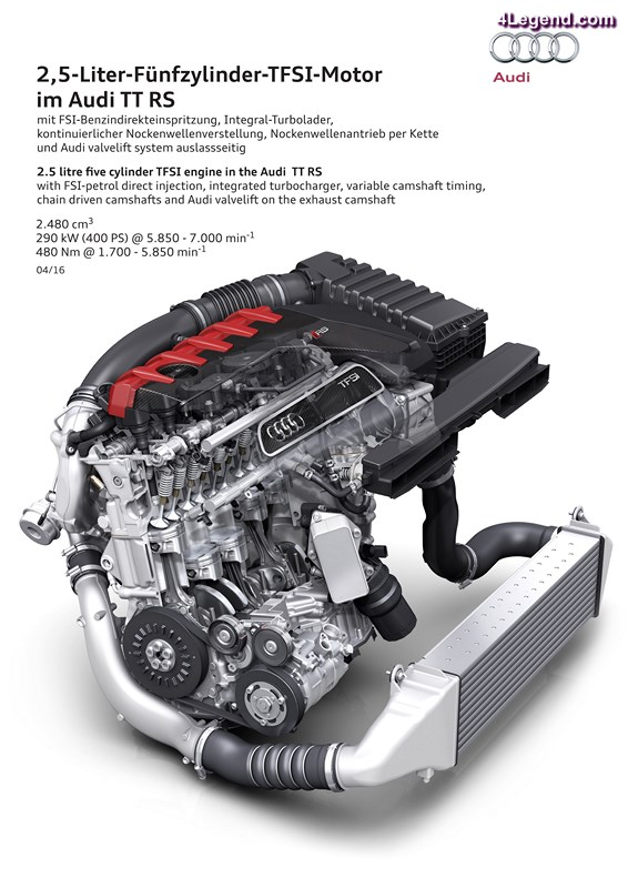 2.5 litre five cylinder TFSI engine
