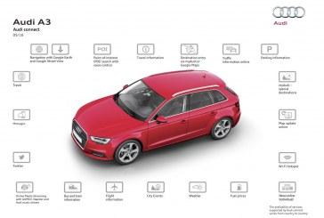 Audi connect SIM – Etre connecté sans limites à l'international sur les nouveaux modèles Audi