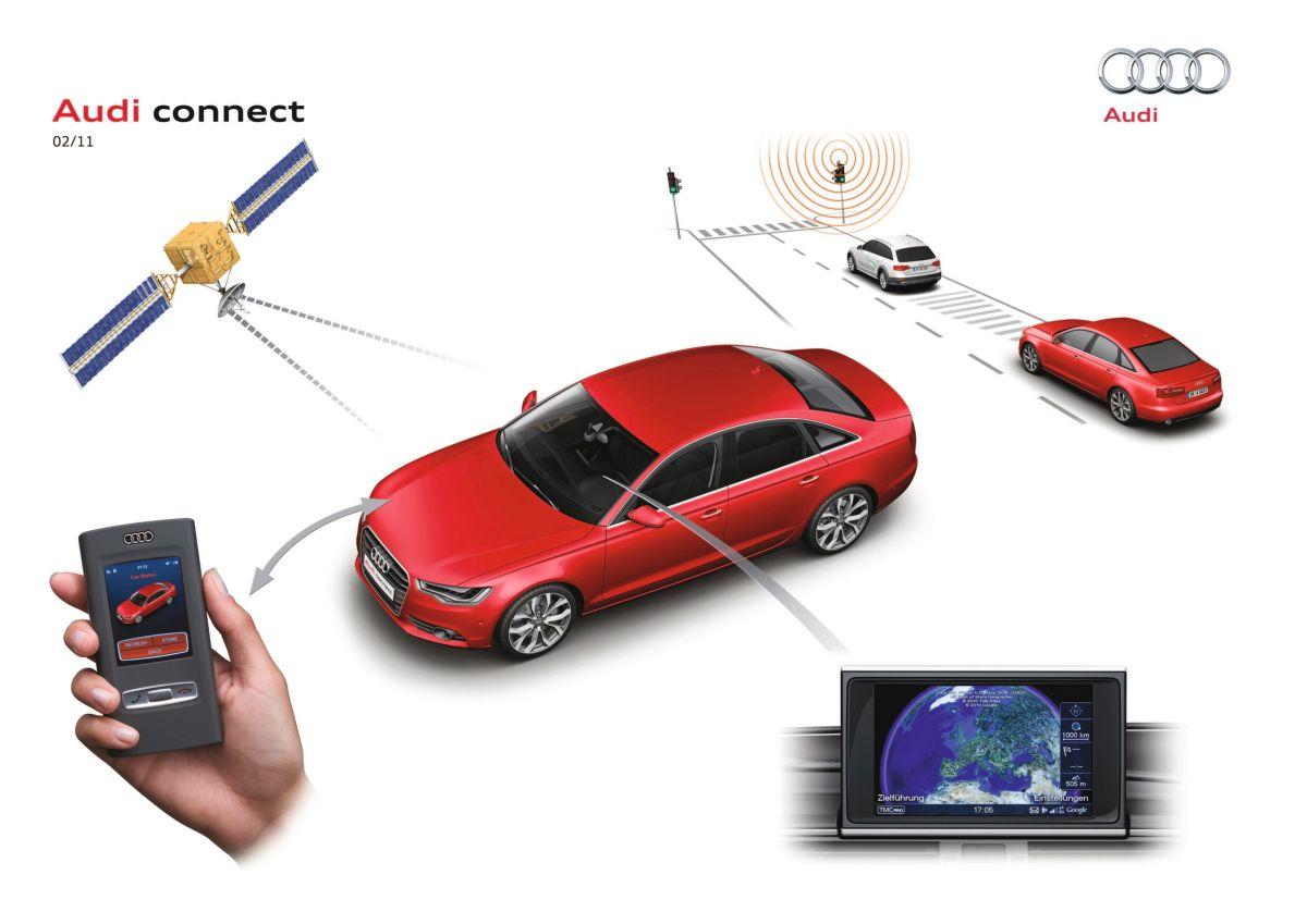 Le Groupe Volkswagen et LG annoncent leur partenariat dans le développement d'une plateforme innovante de véhicules connectés