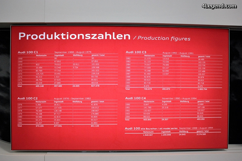 Audi100neckarsulm_020