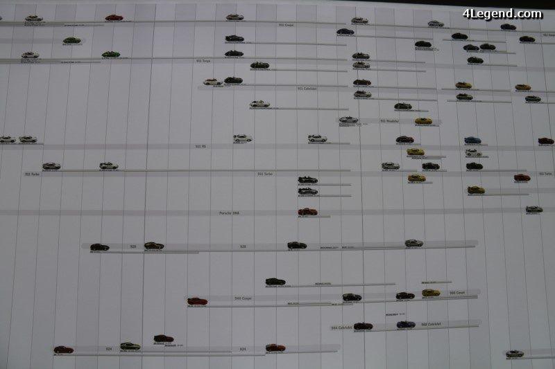 musee-porsche-gmund-170