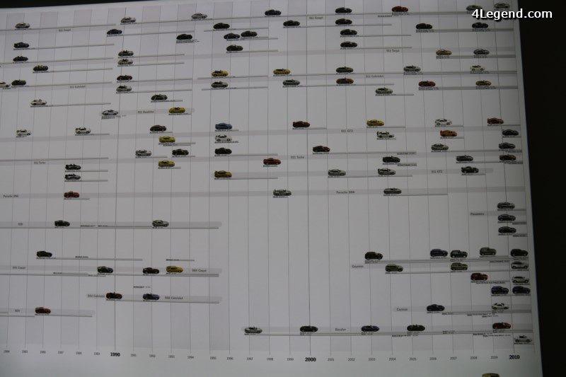musee-porsche-gmund-171