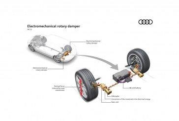 eROT – Le nouveau système d'amortisseur innovant d'Audi