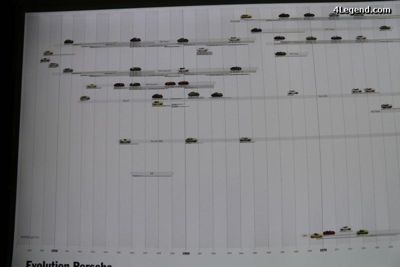 musee-porsche-gmund-168