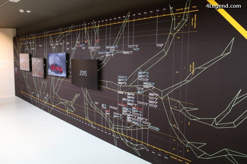 musee-lamborghini-sant-agata-blognese-137