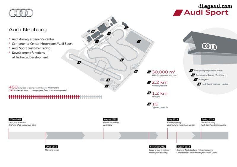 visite-audi-sport-neuburg-065