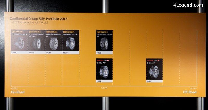 technikforum-2016-pneu-continental-crosscontact-atr-011