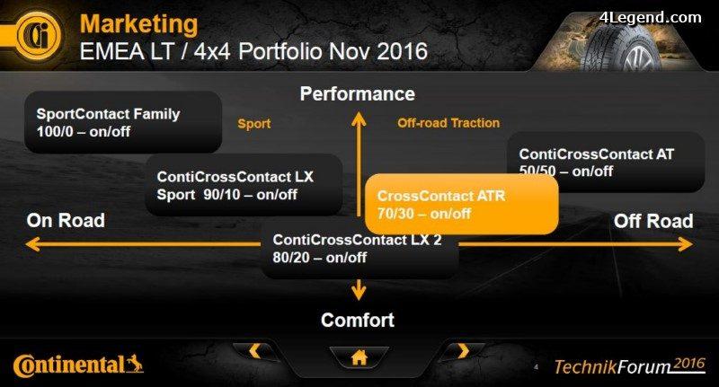 technikforum-2016-pneu-continental-crosscontact-atr-015