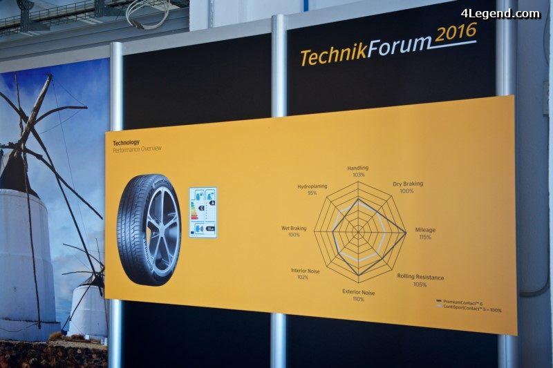 technikforum-2016-pneu-continental-premiumcontact-6-008