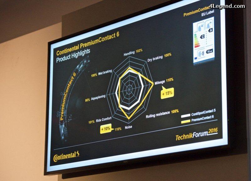 technikforum-2016-pneu-continental-premiumcontact-6-030