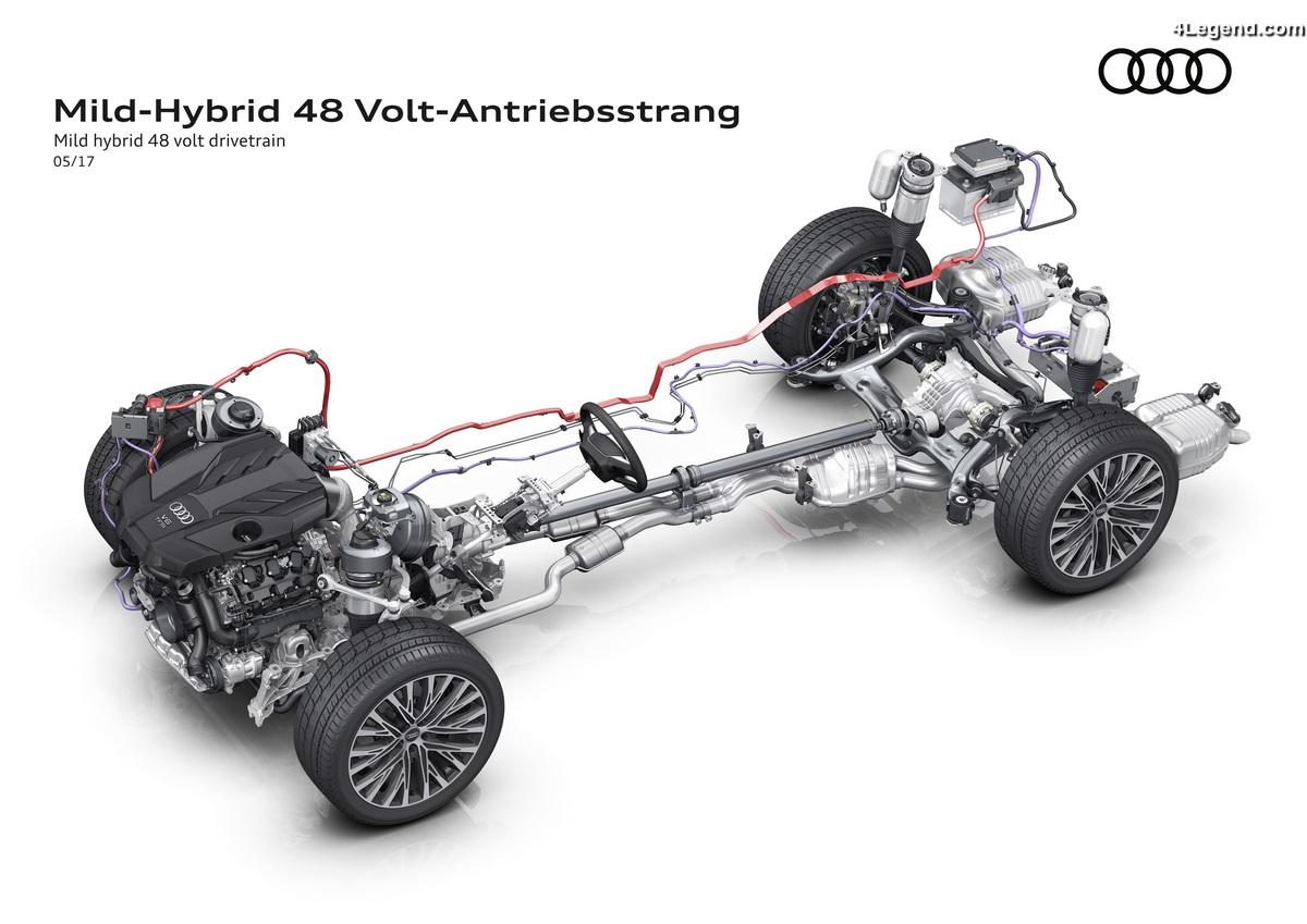 Un groupe motopropulseur hybride de série sur la nouvelle Audi A8 - Plus de tension pour une efficience accrue