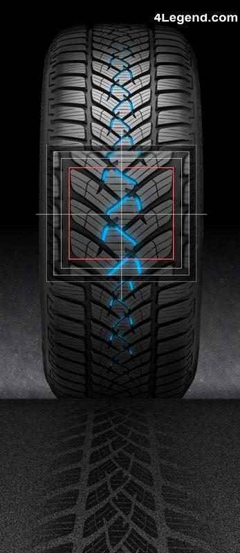 pneu fulda kristall control suv un nouveau pneu hiver pour les suv. Black Bedroom Furniture Sets. Home Design Ideas