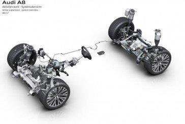 Flexibilité sur mesure offerte à la nouvelle Audi A8 grâce à sa suspension entièrement active