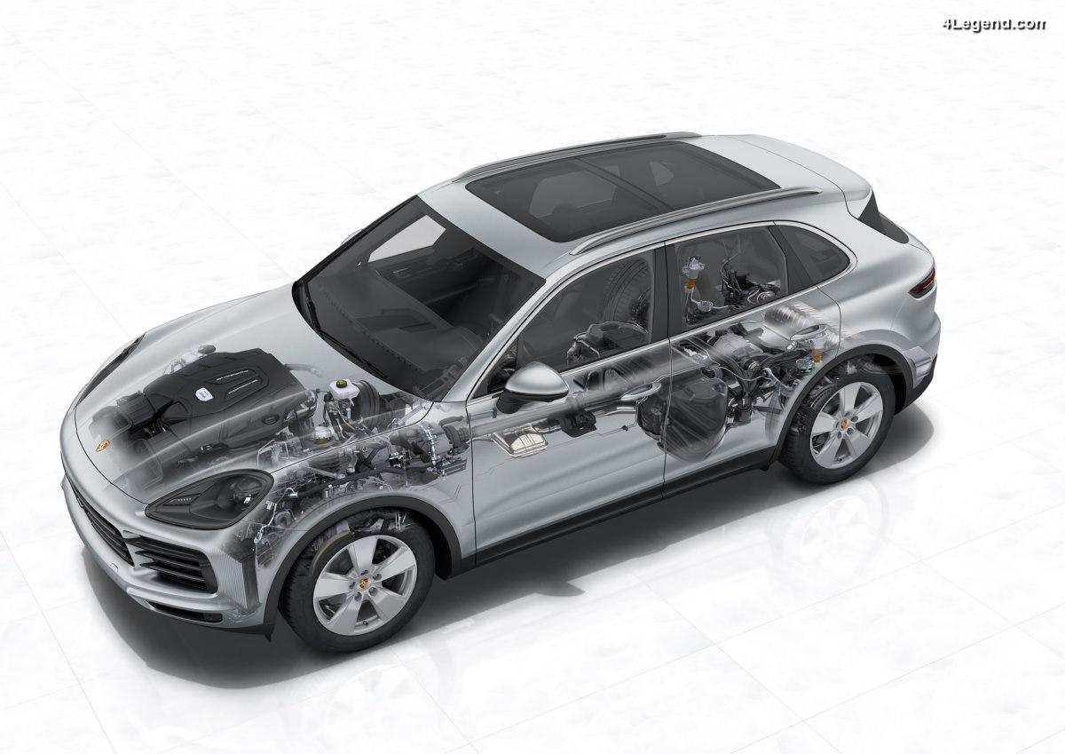 Nouveau Porsche Cayenne 2017 - Moteur, boîte de vitesses et transmission intégrale