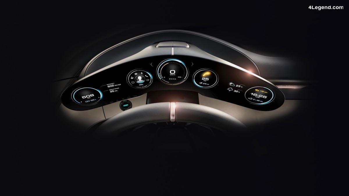 Développement en quatre dimensions du futur de Porsche - Modèles électriques et à moteurs à combustion