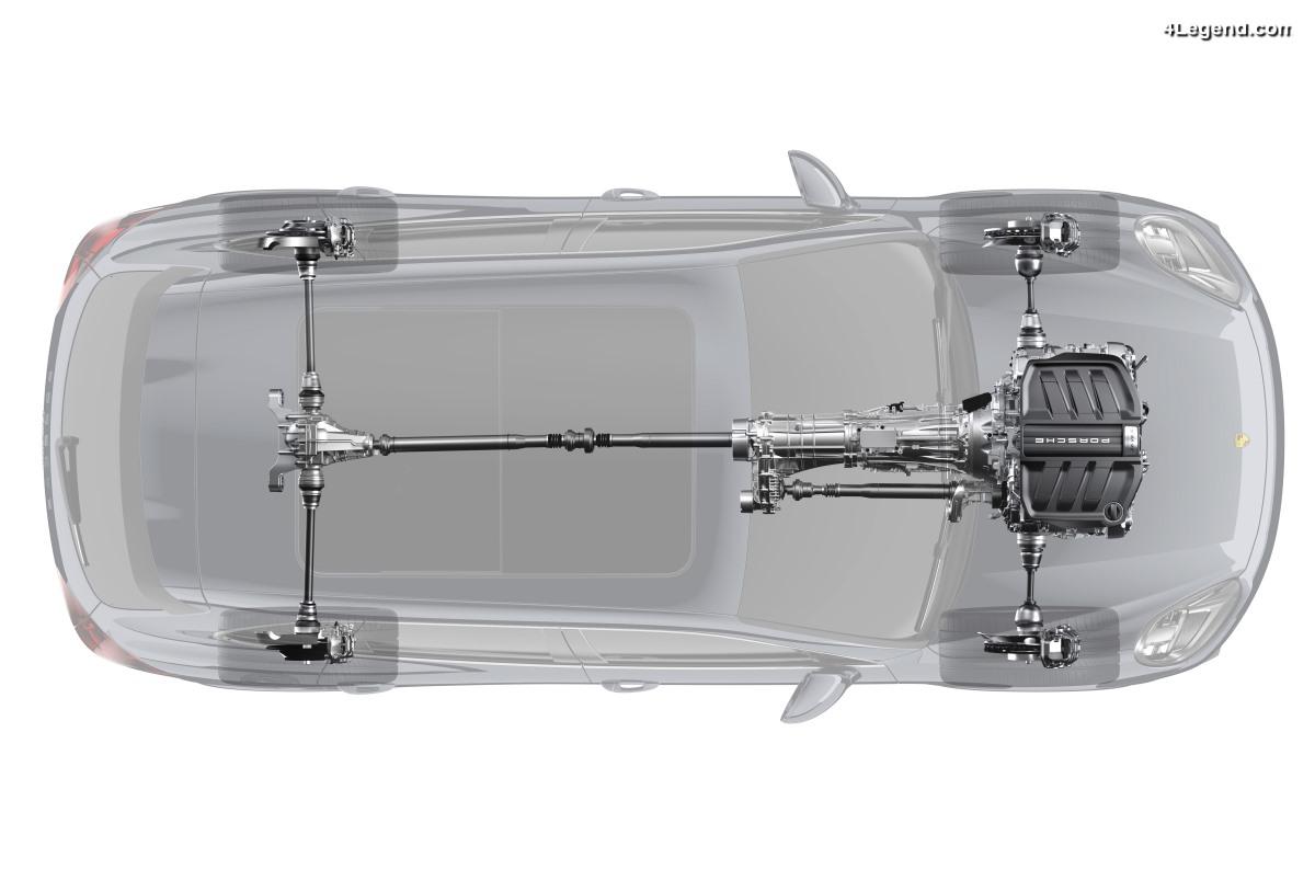 Porsche Traction Management (PTM) - La plus moderne des transmissions intégrales