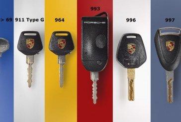 Histoire et évolution des clés Porsche à travers le temps – De la Porsche 356 à la Porsche 911 Type 991
