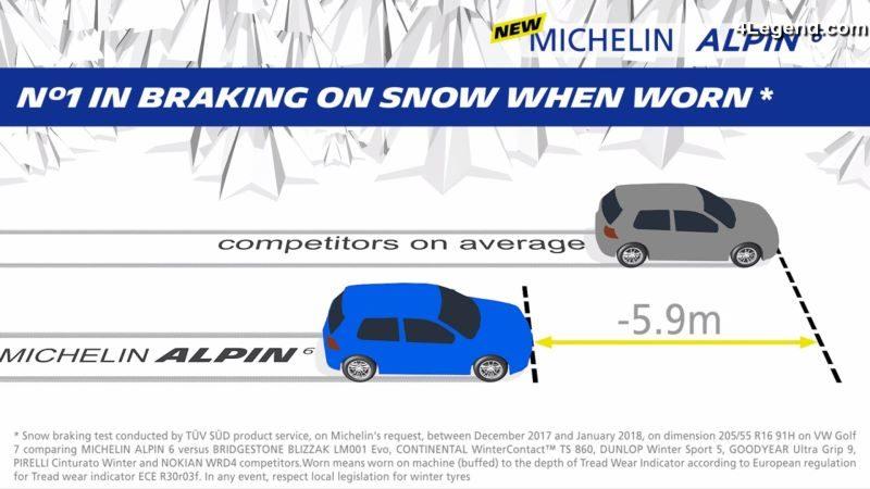 nouveau pneu hiver michelin alpin 6 aussi efficace neuf qu 39 us. Black Bedroom Furniture Sets. Home Design Ideas