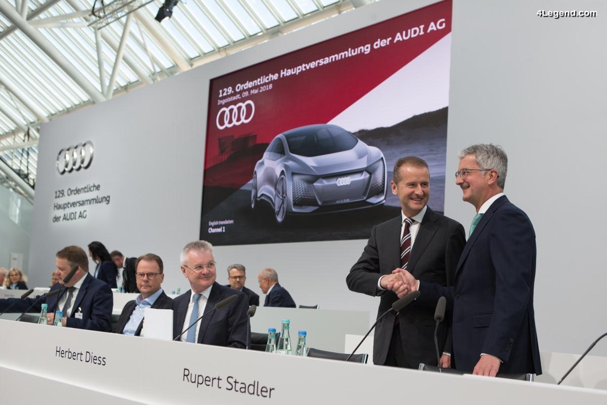 Audi informe ses actionnaires de la transformation de l'entreprise et de l'arrivée de nouveaux modèles