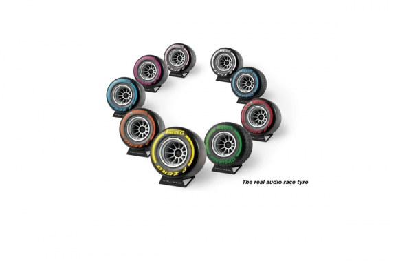 Pirelli P Zero Sound – Des enceintes Bluetooth en forme de pneus de course Pirelli
