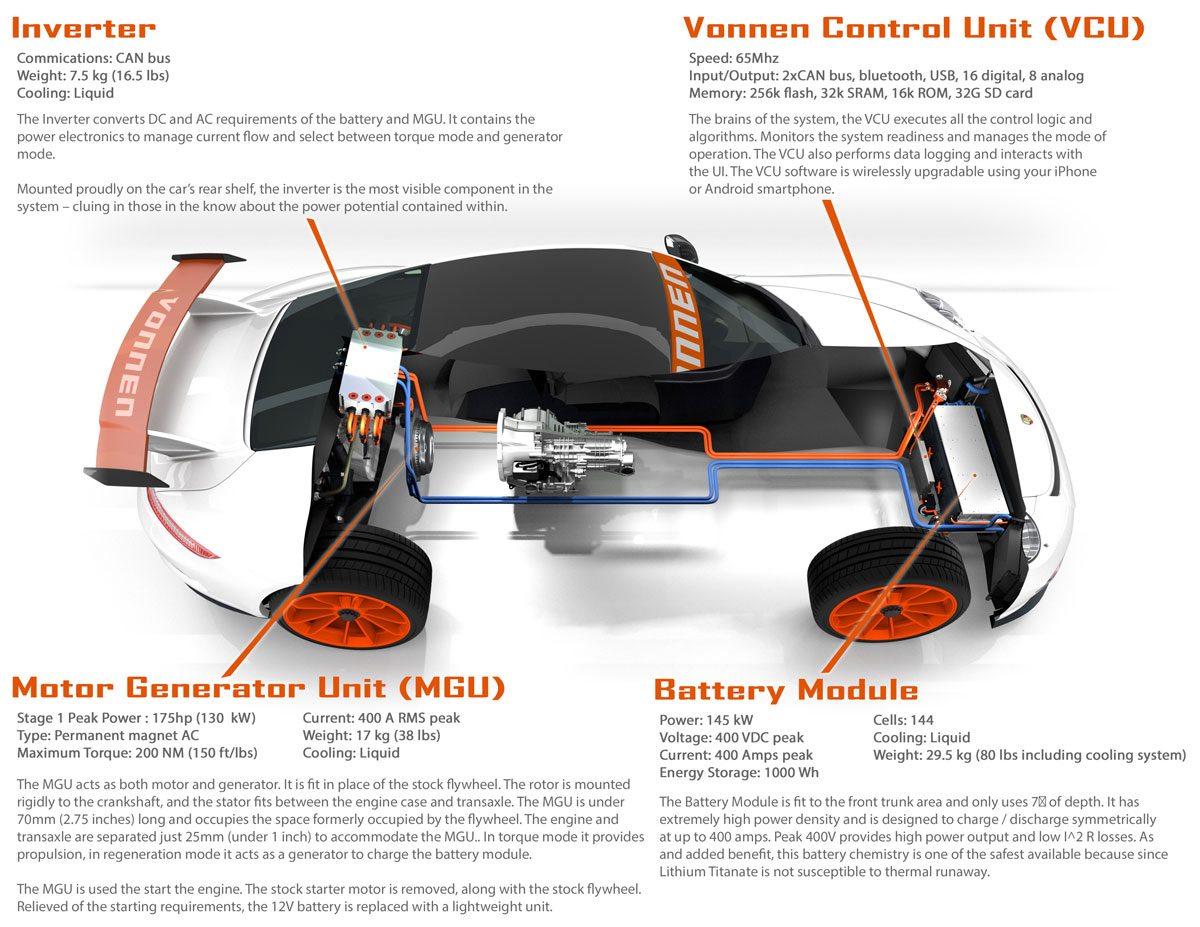 Voici la Porsche 911 GT3 hybride offrant jusqu'à 350 ch supplémentaire