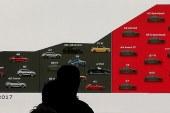Nouvelles Audi prévues pour 2019 : SUV, RS, e-tron