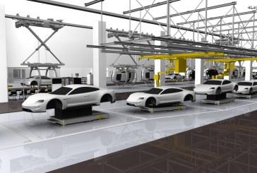 Commercialisation de 3 versions de la Porsche Taycan dont un modèle Turbo