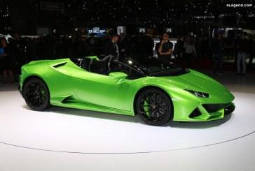 Nouveau record des ventes Lamborghini en 2018
