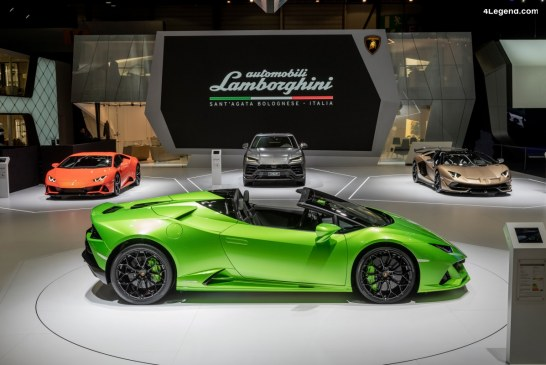 Bitcoin & Lamborghini – When lambo?