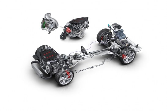 Focus technique sur la motorisation des nouveaux modèles Audi S TDI